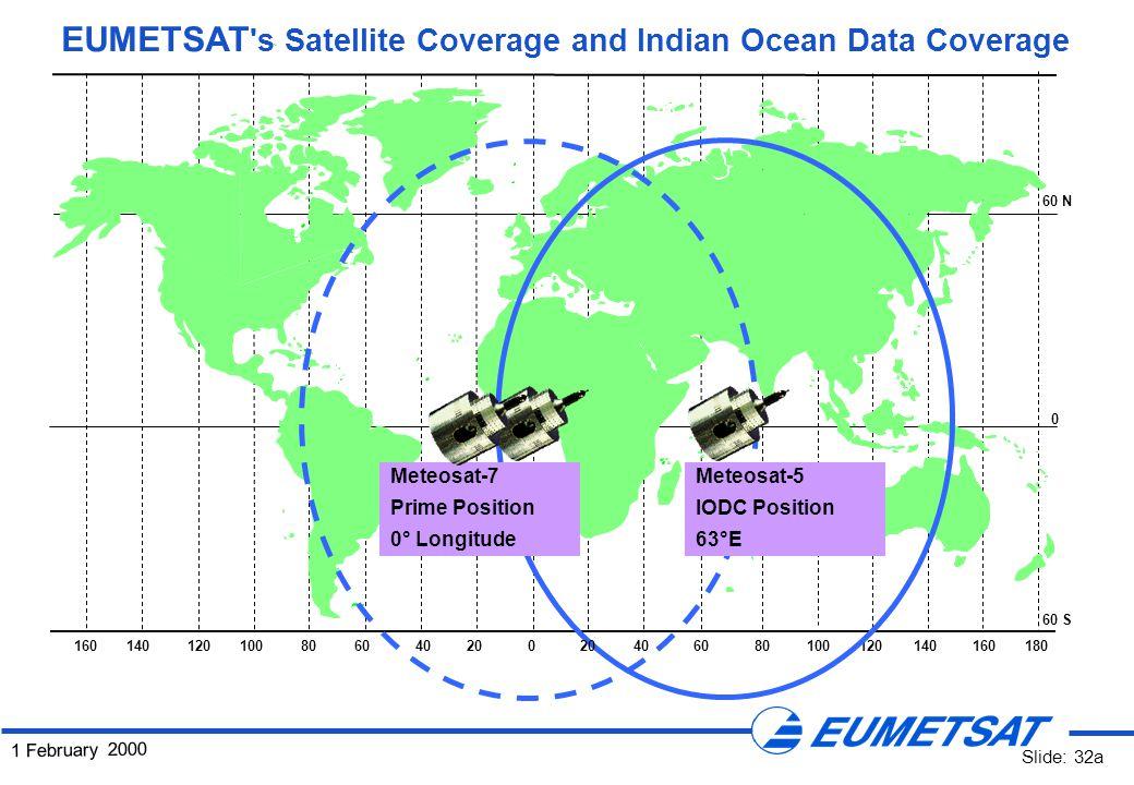 1 February 2000 Slide: 32a EUMETSAT s Satellite Coverage and Indian Ocean Data Coverage 04060 80 1001201401601802040608010012014016020 60 S 0 60 N Meteosat-7 Prime Position 0° Longitude Meteosat-5 IODC Position 63°E