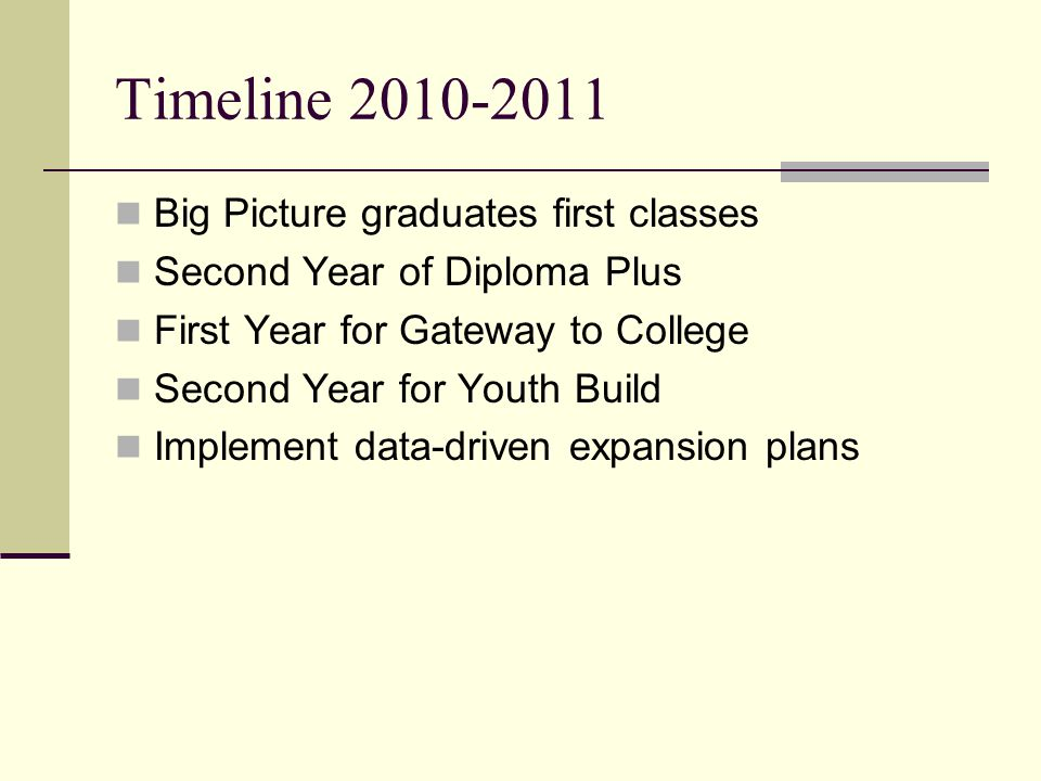 Timeline 2010-2011 Big Picture graduates first classes Second Year of Diploma Plus First Year for Gateway to College Second Year for Youth Build Implement data-driven expansion plans