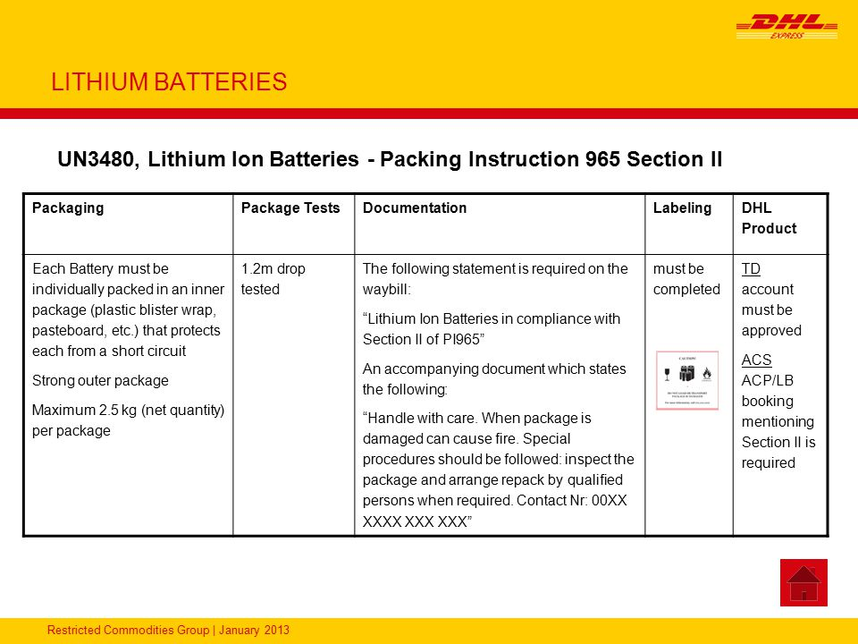 Restricted Commodities Group | January 2013 LITHIUM BATTERIES UN3480, Lithium Ion Batteries - Packing Instruction 965 Section II PackagingPackage Test