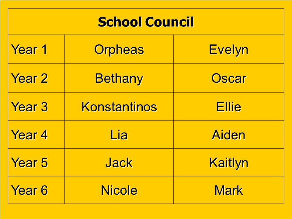 School Council Year 1 OrpheasEvelyn Year 2 BethanyOscar Year 3 KonstantinosEllie Year 4 LiaAiden Year 5 JackKaitlyn Year 6 NicoleMark