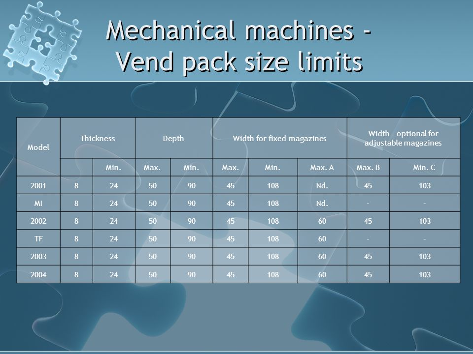 Mechanical machines - Vend pack size limits Model ThicknessDepthWidth for fixed magazines Width - optional for adjustable magazines Min.Max.Min.Max.Min.Max.