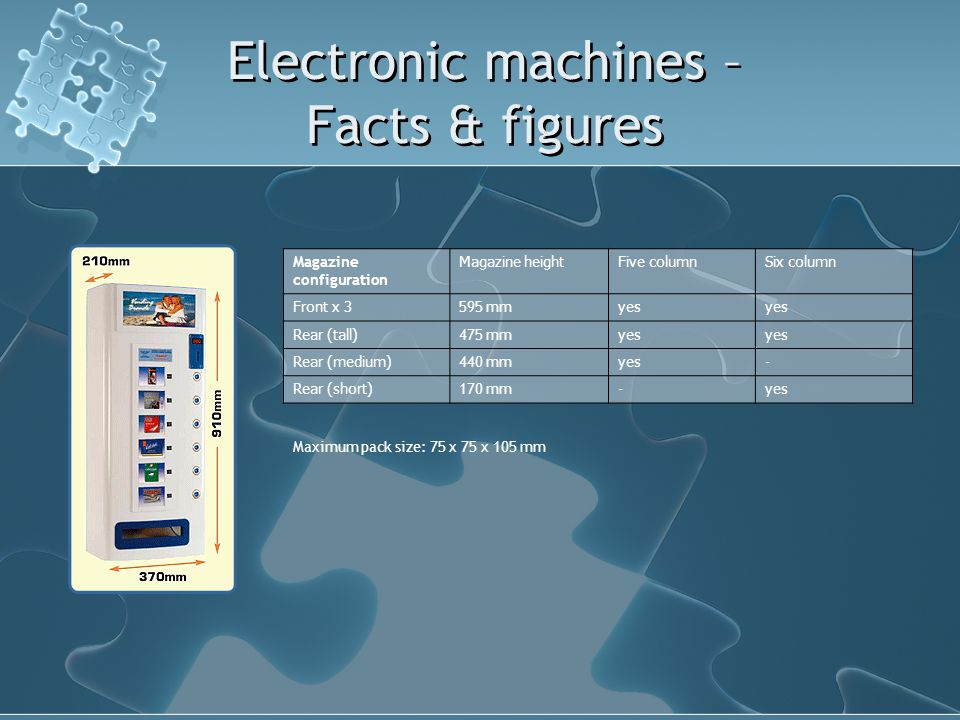 Electronic machines – Facts & figures Magazine configuration Magazine heightFive columnSix column Front x 3 595 mm yes Rear (tall) 475 mm yes Rear (medium) 440 mm yes - Rear (short) 170 mm- yes Maximum pack size: 75 x 75 x 105 mm