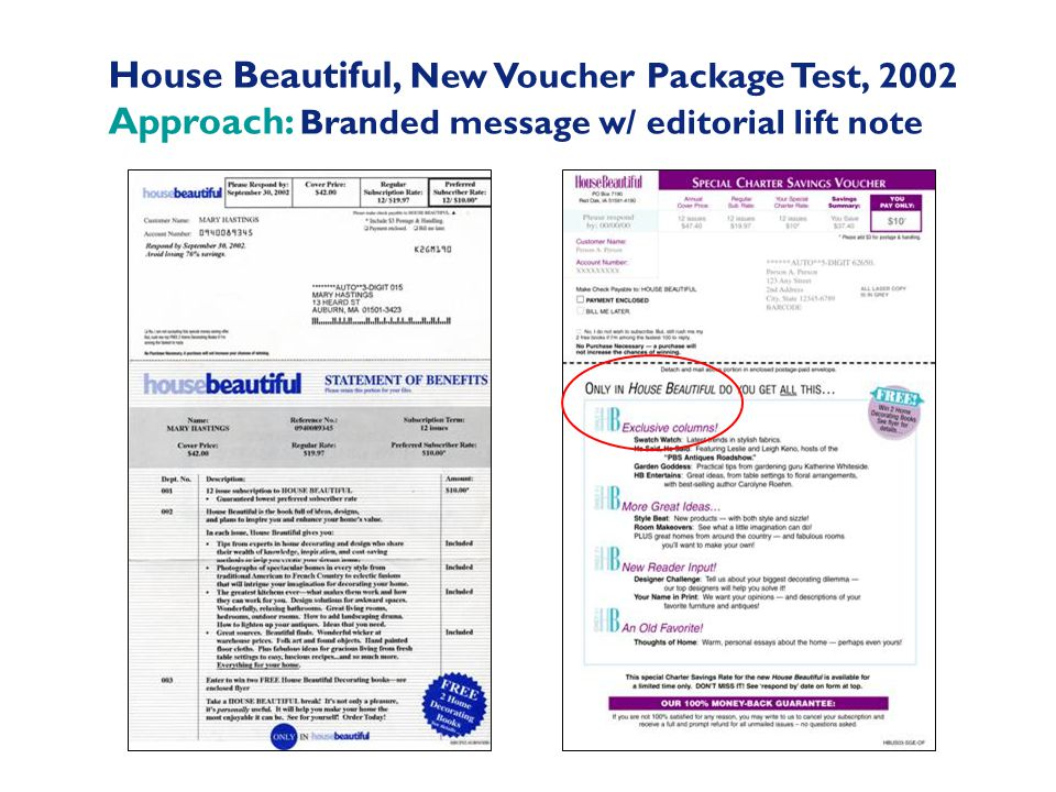 House Beautiful, New Voucher Package Test, 2002 Approach: Branded message w/ editorial lift note