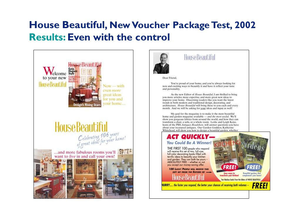 House Beautiful, New Voucher Package Test, 2002 Results: Even with the control