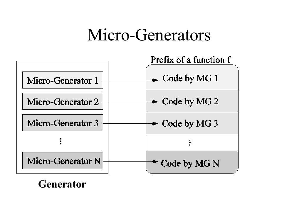 Micro-Generators Generator