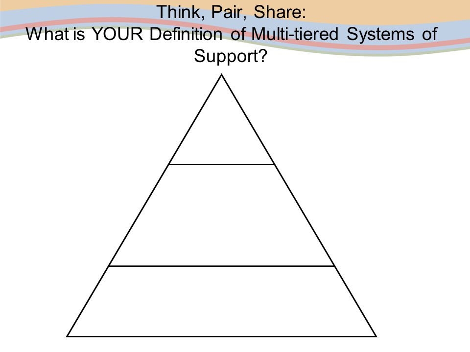 Think, Pair, Share: What is YOUR Definition of Multi-tiered Systems of Support?