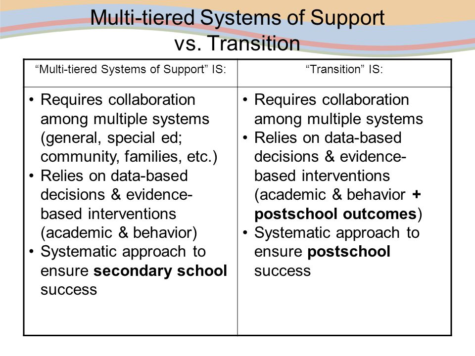 Multi-tiered Systems of Support vs.