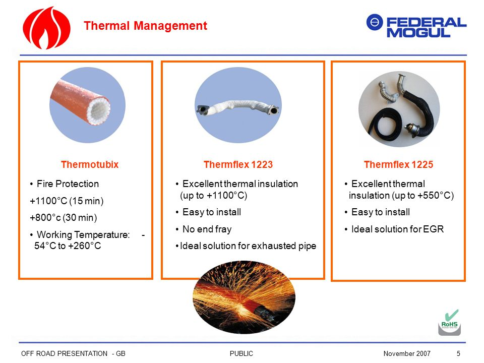 5PUBLICNovember 2007 OFF ROAD PRESENTATION - GB Thermal Management Thermotubix Fire Protection +1100°C (15 min) +800°c (30 min) Working Temperature: - 54°C to +260°C Thermflex 1223 Excellent thermal insulation (up to +1100°C) Easy to install No end fray Ideal solution for exhausted pipe Thermflex 1225 Excellent thermal insulation (up to +550°C) Easy to install Ideal solution for EGR