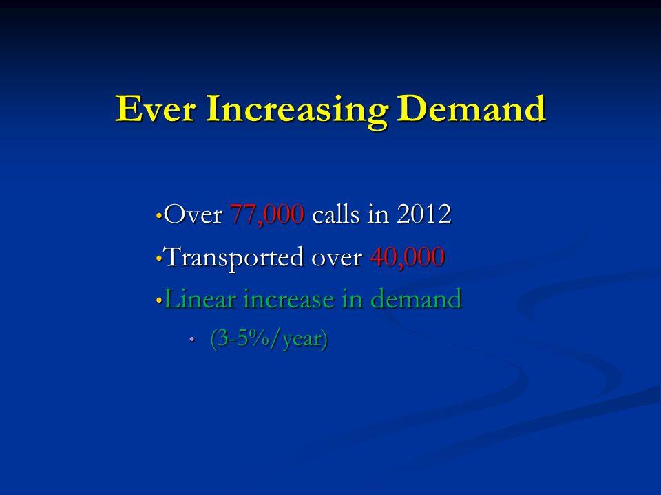 Future Vision Not all 911 Calls are Emergencies.Not all 911 Calls are Emergencies.