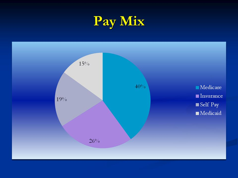 Pay Mix