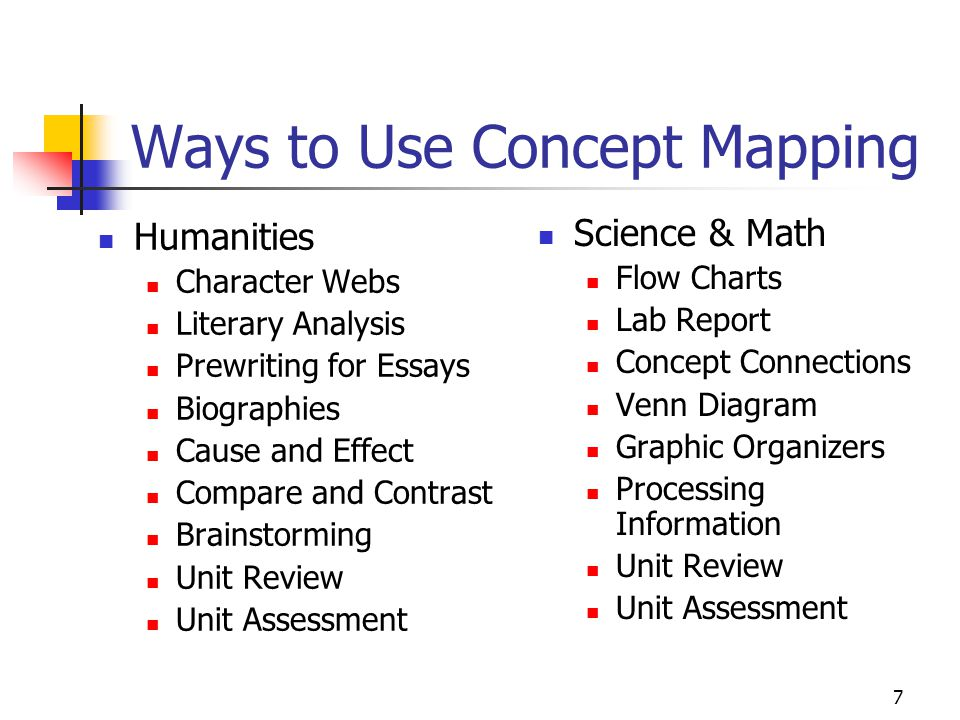7 Ways to Use Concept Mapping Humanities Character Webs Literary Analysis Prewriting for Essays Biographies Cause and Effect Compare and Contrast Brainstorming Unit Review Unit Assessment Science & Math Flow Charts Lab Report Concept Connections Venn Diagram Graphic Organizers Processing Information Unit Review Unit Assessment