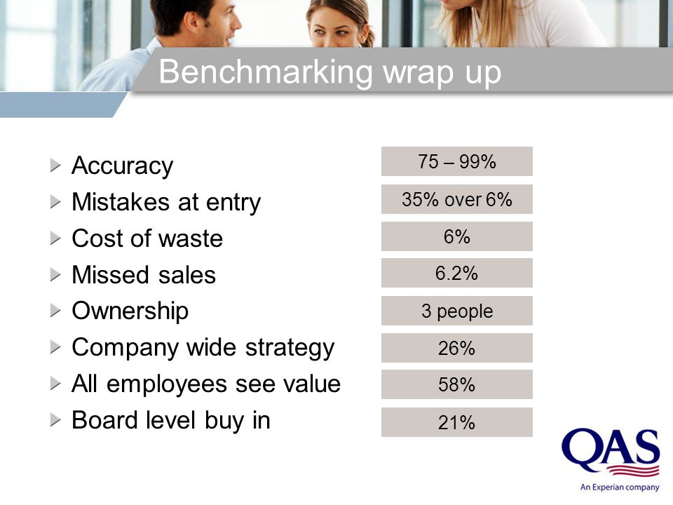 Benchmarking wrap up Accuracy Mistakes at entry Cost of waste Missed sales Ownership Company wide strategy All employees see value Board level buy in 75 – 99% 6% 6.2% 3 people 26% 58% 21% 35% over 6%