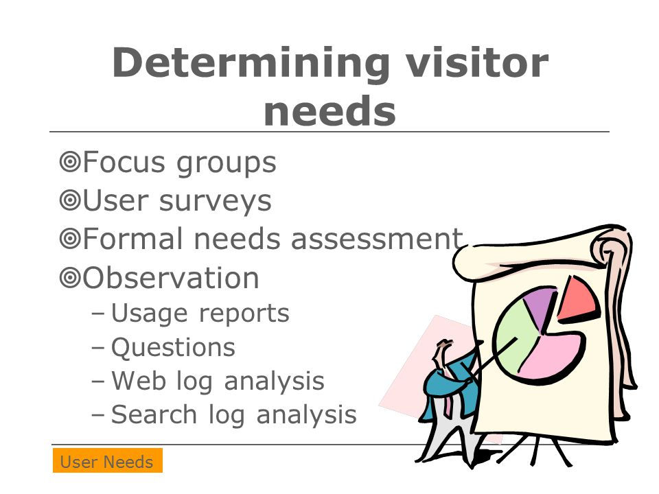 Determining visitor needs  Focus groups  User surveys  Formal needs assessment  Observation –Usage reports –Questions –Web log analysis –Search log analysis User Needs