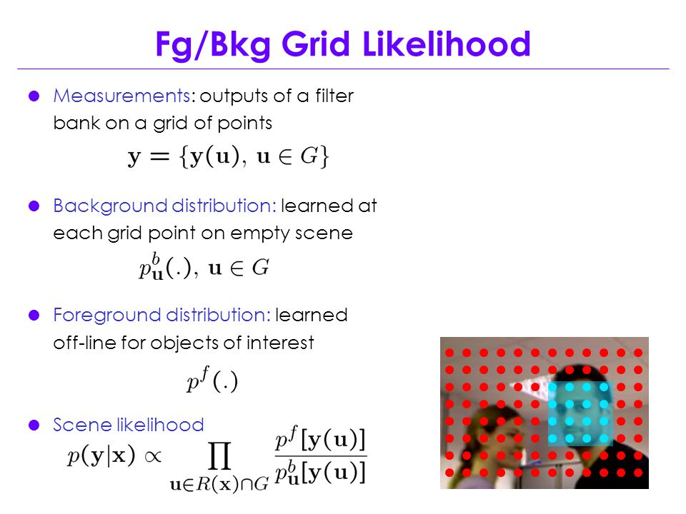  Measurements: outputs of a filter bank on a grid of points  Background distribution: learned at each grid point on empty scene  Foreground distribution: learned off-line for objects of interest  Scene likelihood Fg/Bkg Grid Likelihood