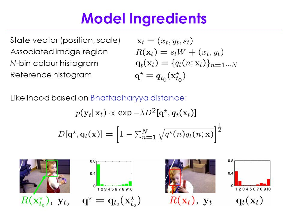 Model Ingredients State vector (position, scale) Associated image region N-bin colour histogram Reference histogram Likelihood based on Bhattacharyya distance: