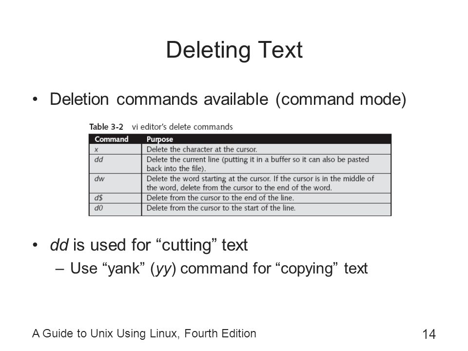 A Guide to Unix Using Linux, Fourth Edition 14 Deleting Text Deletion commands available (command mode) dd is used for cutting text –Use yank (yy) command for copying text