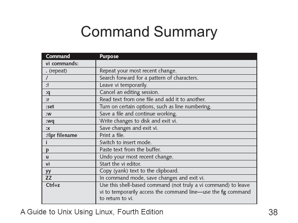 A Guide to Unix Using Linux, Fourth Edition 38 Command Summary