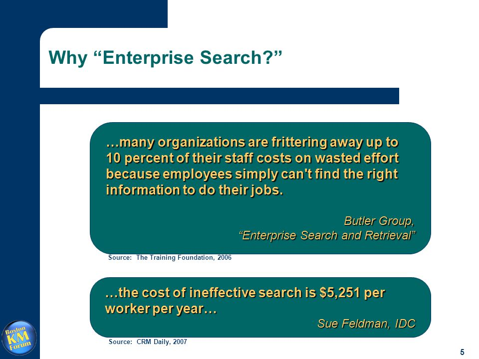 5 Why Enterprise Search …many organizations are frittering away up to 10 percent of their staff costs on wasted effort because employees simply can t find the right information to do their jobs.