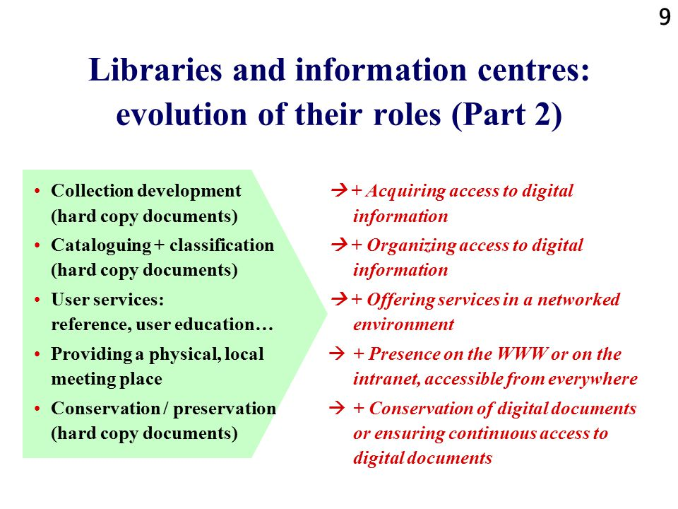 10 Libraries and information centres: future trends Hard-copy (NOT online) Expensive, fee-based Digital, online Expensive, fee-based Hard-copy (NOT online) Free of charge Digital, online Free of charge If it is not on the Internet, available free of charge, then it does not exist .