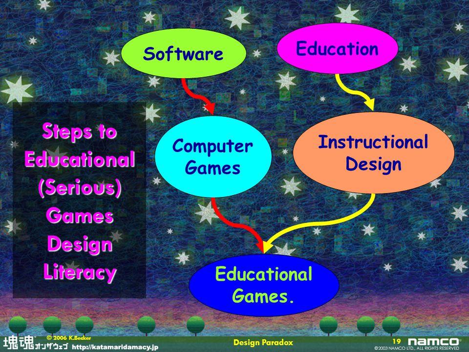 Design Paradox 19 © 2006 K.Becker Steps to Educational (Serious) Games Design Literacy Educational Games. Computer Games Software Instructional Design