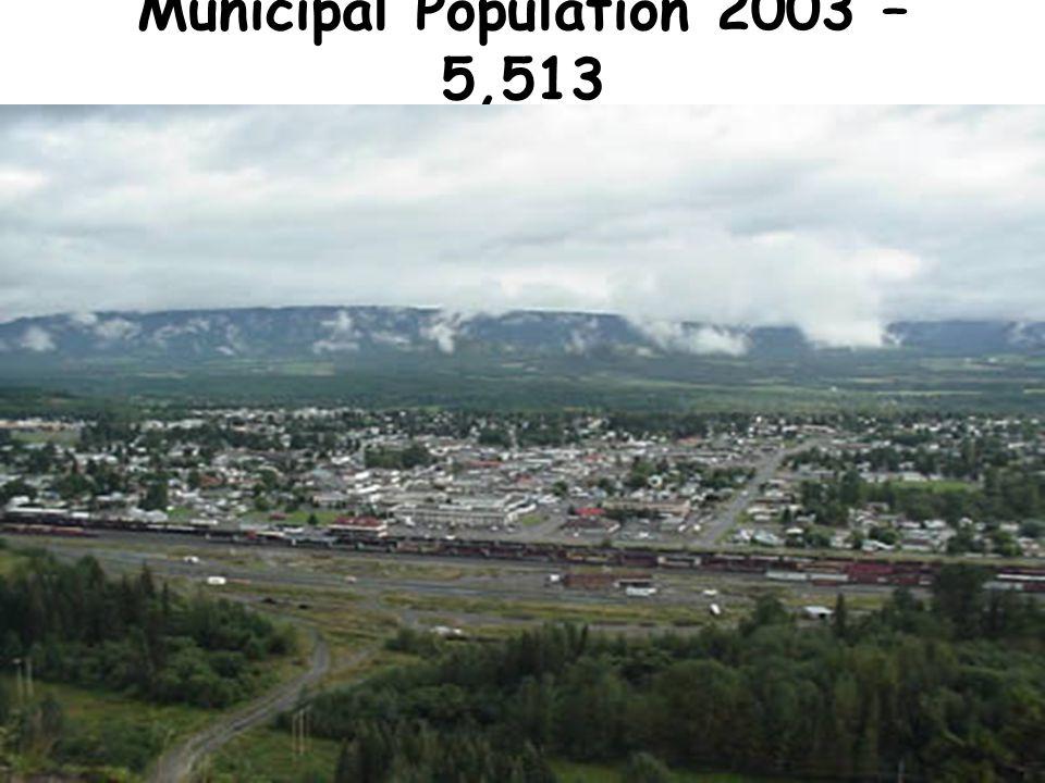 Municipal Population 2003 – 5,513