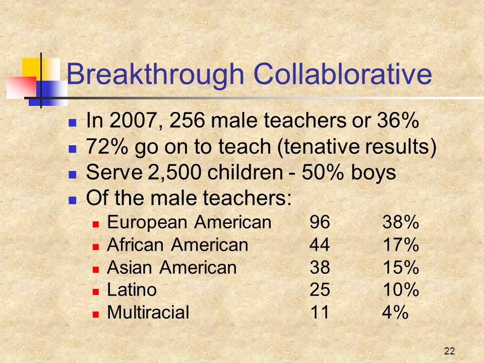 22 Breakthrough Collablorative In 2007, 256 male teachers or 36% 72% go on to teach (tenative results) Serve 2,500 children - 50% boys Of the male teachers: European American9638% African American4417% Asian American3815% Latino2510% Multiracial114%