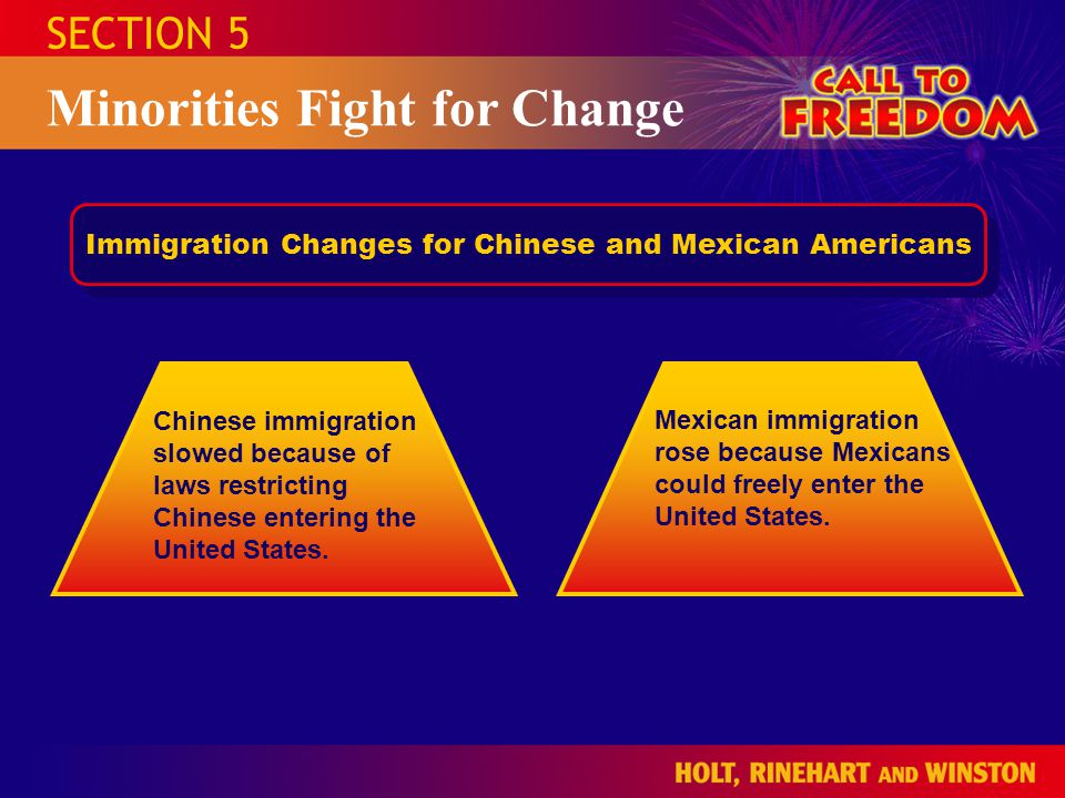 Minorities Fight for Change SECTION 5 Immigration Changes for Chinese and Mexican Americans Chinese immigration slowed because of laws restricting Chi