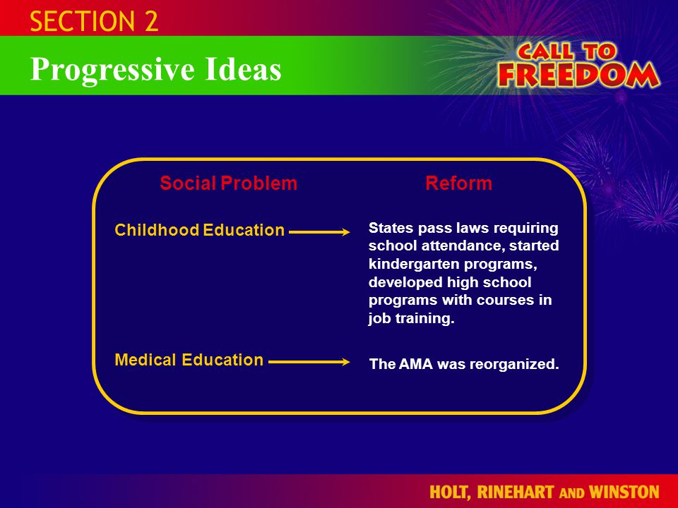 SECTION 2 Progressive Ideas Social Problem States pass laws requiring school attendance, started kindergarten programs, developed high school programs