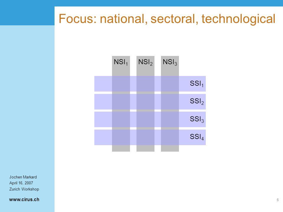www.cirus.ch Jochen Markard April 16, 2007 Zurich Workshop 6 Focus: national, sectoral, technological NSI 1 NSI 2 NSI 3 SSI 1 SSI 2 SSI 3 SSI 4