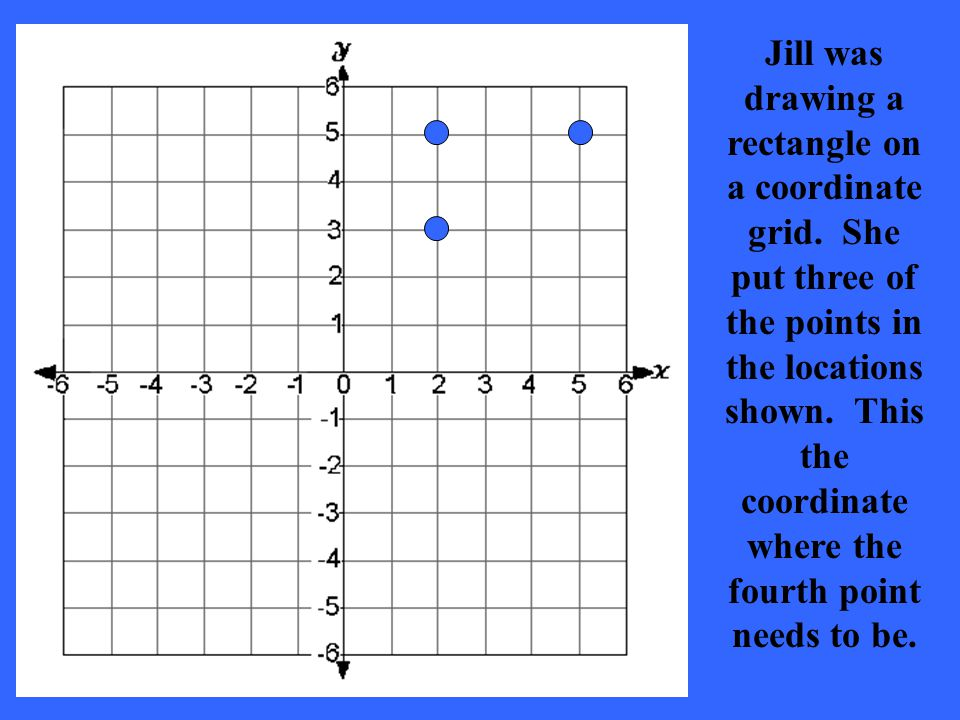 Jill was drawing a rectangle on a coordinate grid.