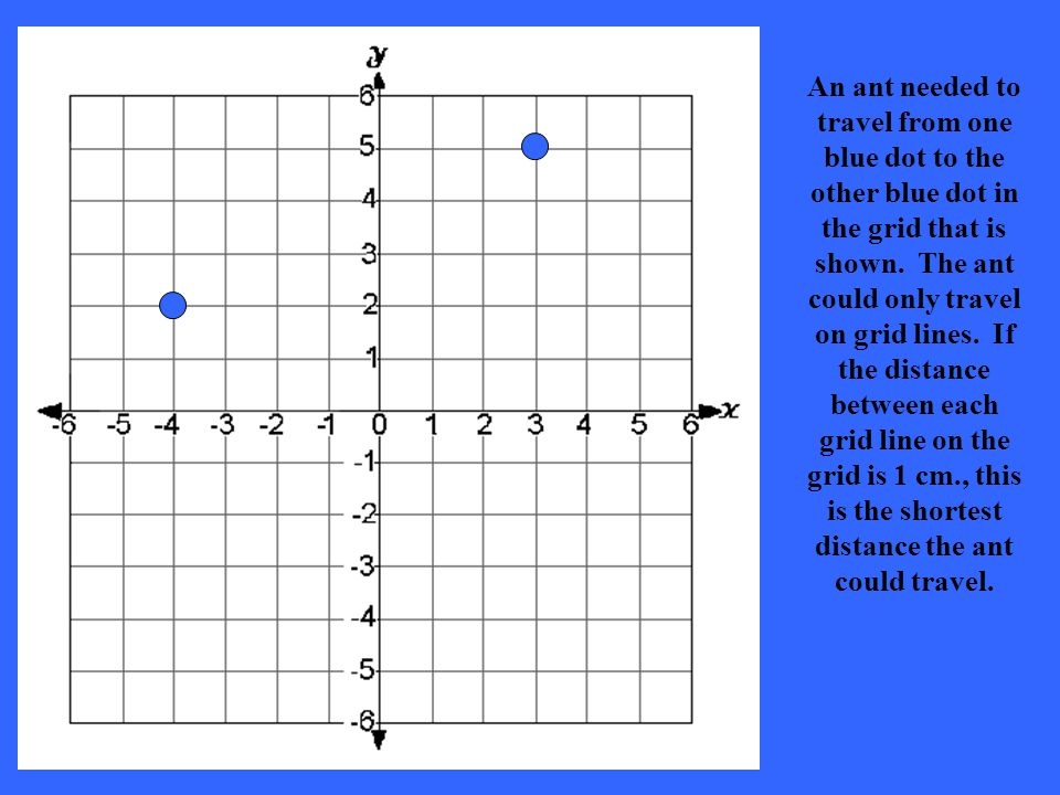 An ant needed to travel from one blue dot to the other blue dot in the grid that is shown.