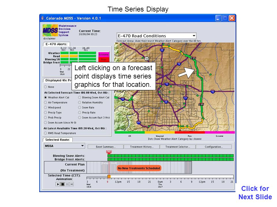 Left clicking on a forecast point displays time series graphics for that location.