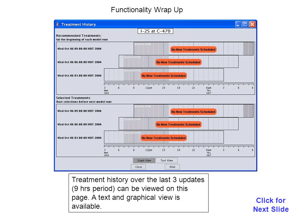 Click for Next Slide Functionality Wrap Up Treatment history over the last 3 updates (9 hrs period) can be viewed on this page.