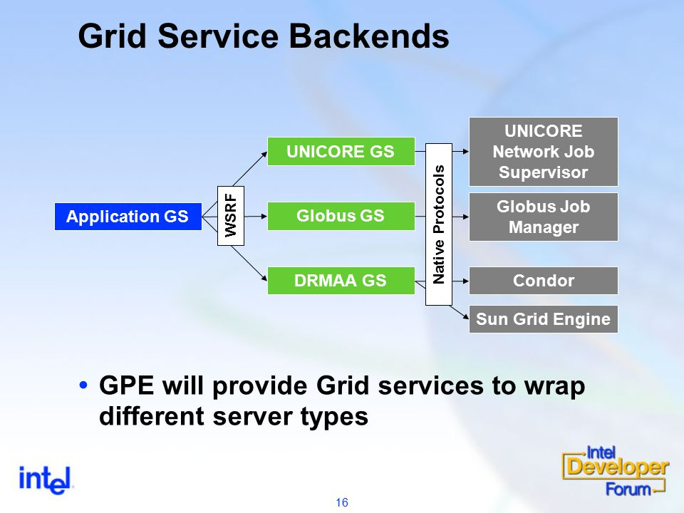 16 Grid Service Backends  GPE will provide Grid services to wrap different server types Application GS UNICORE GS Globus GS DRMAA GS Globus Job Manager UNICORE Network Job Supervisor Condor WSRF Sun Grid Engine Native Protocols