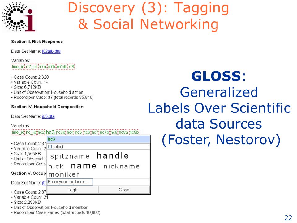 22 Discovery (3): Tagging & Social Networking GLOSS: Generalized Labels Over Scientific data Sources (Foster, Nestorov)
