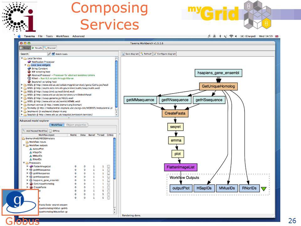 26 Composing Services Globus