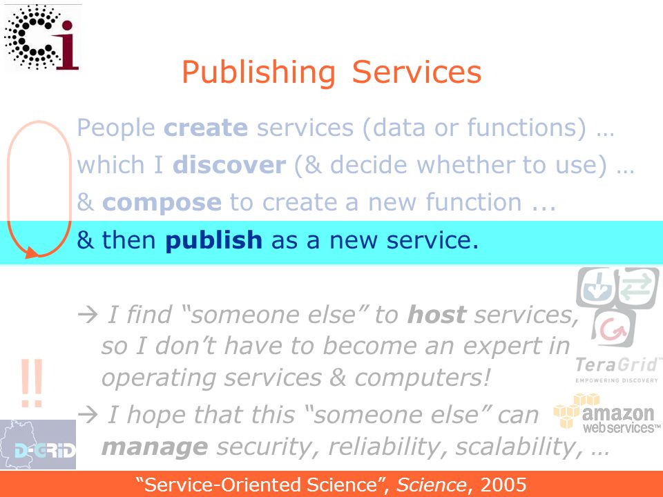 28 Publishing Services People create services (data or functions) … which I discover (& decide whether to use) … & compose to create a new function...