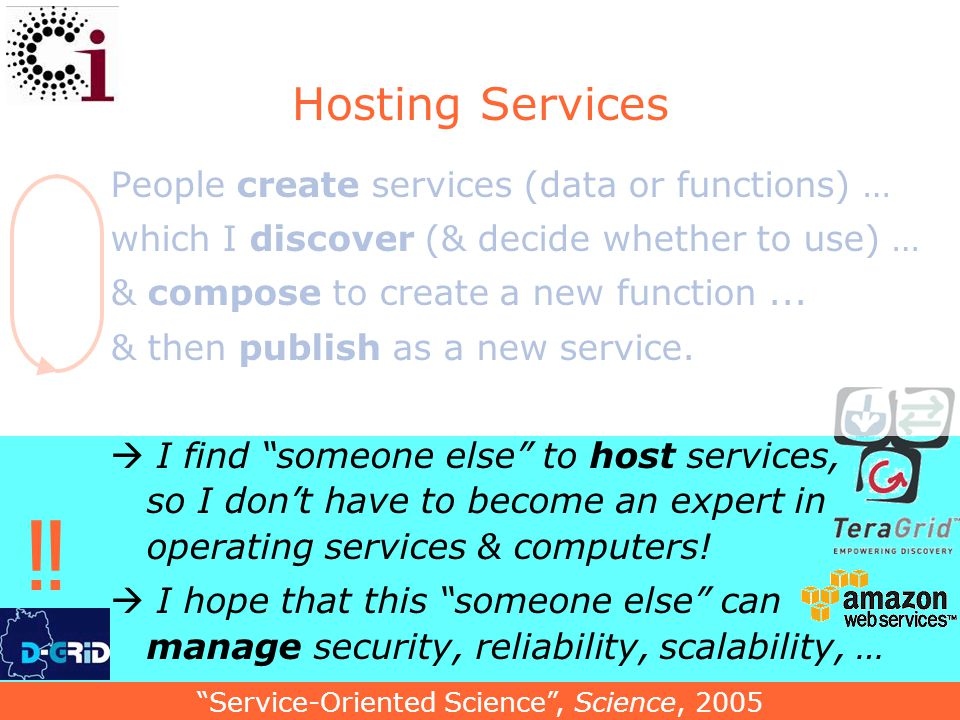 32 Hosting Services People create services (data or functions) … which I discover (& decide whether to use) … & compose to create a new function...
