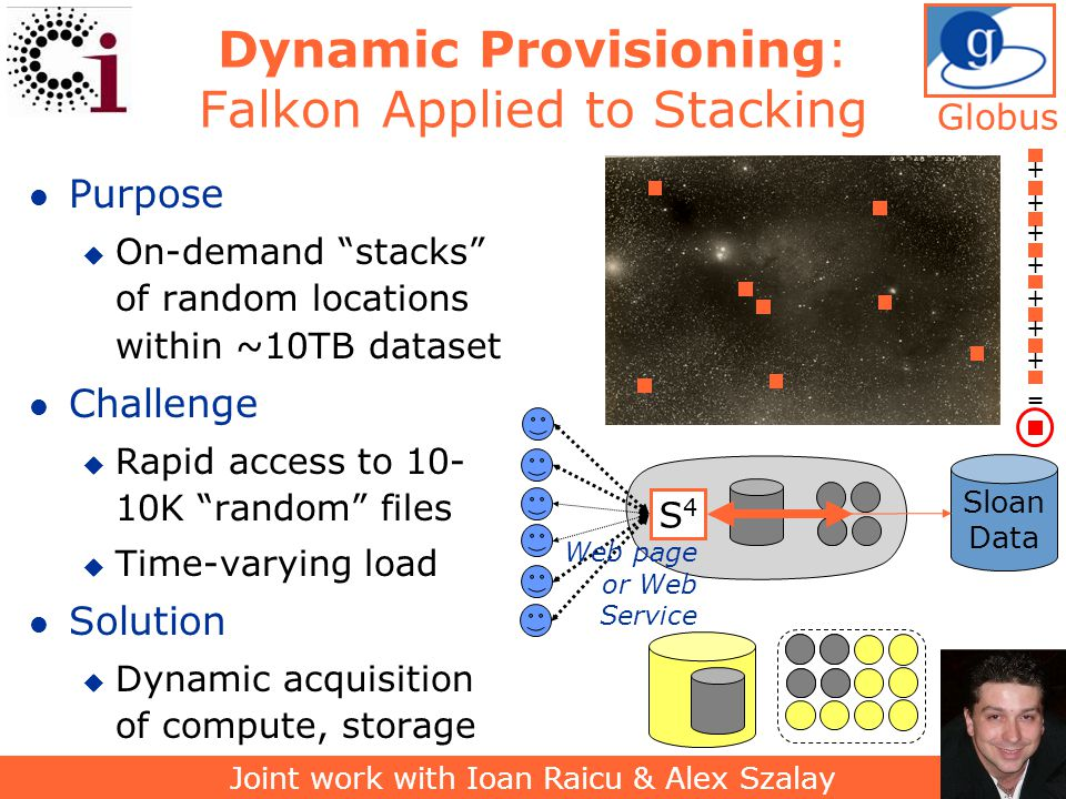 35 Dynamic Provisioning: Falkon Applied to Stacking l Purpose u On-demand stacks of random locations within ~10TB dataset l Challenge u Rapid access to 10- 10K random files u Time-varying load l Solution u Dynamic acquisition of compute, storage + + + + + + = + S4S4 Sloan Data Web page or Web Service Joint work with Ioan Raicu & Alex Szalay Globus