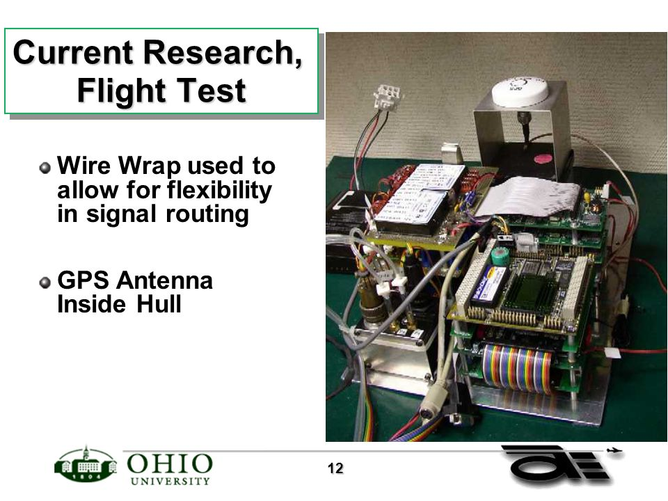 12 12 Current Research, Flight Test Wire Wrap used to allow for flexibility in signal routing GPS Antenna Inside Hull