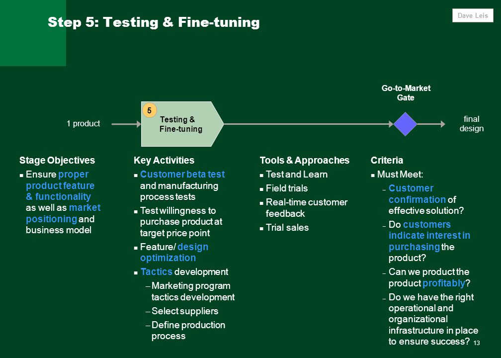 13 Step 5: Testing & Fine-tuning Testing & Fine-tuning Key Activities Customer beta test and manufacturing process tests Test willingness to purchase