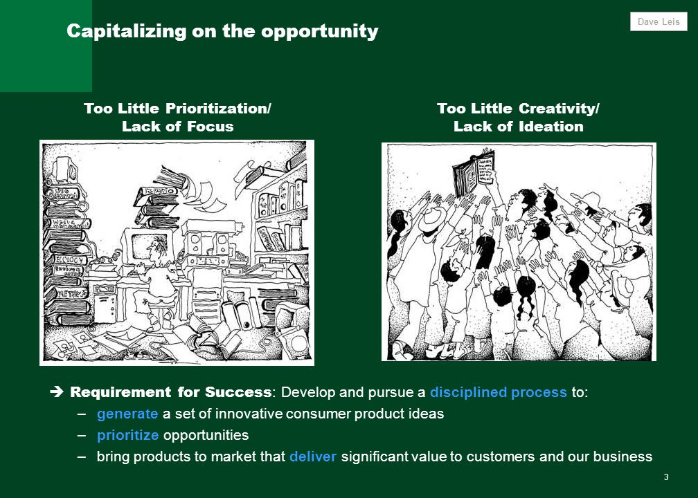 3 Too Little Prioritization/ Lack of Focus Capitalizing on the opportunity Too Little Creativity/ Lack of Ideation  Requirement for Success : Develop and pursue a disciplined process to: –generate a set of innovative consumer product ideas –prioritize opportunities –bring products to market that deliver significant value to customers and our business Dave Leis