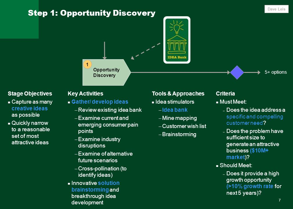 7 Step 1: Opportunity Discovery Opportunity Discovery Key Activities Gather/ develop ideas – Review existing idea bank – Examine current and emerging