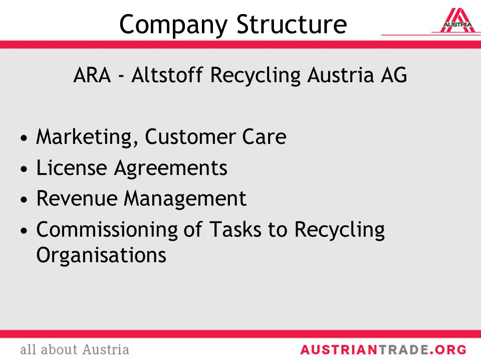Company Structure ARA - Altstoff Recycling Austria AG Marketing, Customer Care License Agreements Revenue Management Commissioning of Tasks to Recycling Organisations