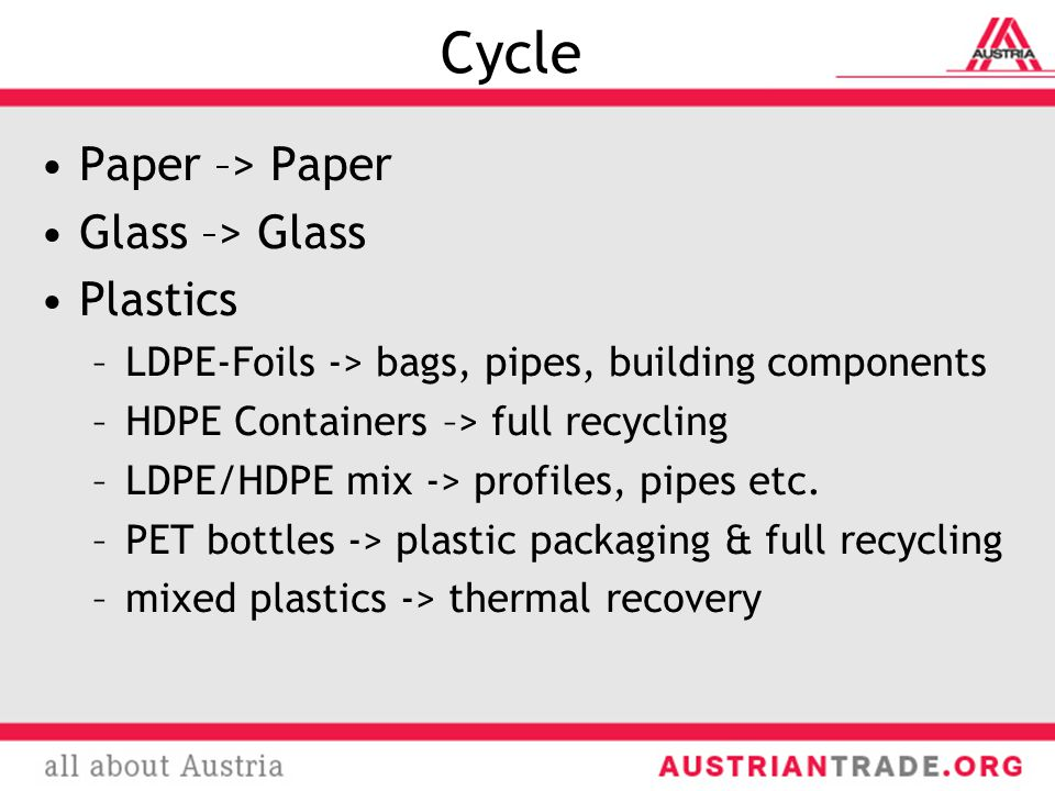 Cycle Paper –> Paper Glass –> Glass Plastics –LDPE-Foils -> bags, pipes, building components –HDPE Containers –> full recycling –LDPE/HDPE mix -> profiles, pipes etc.