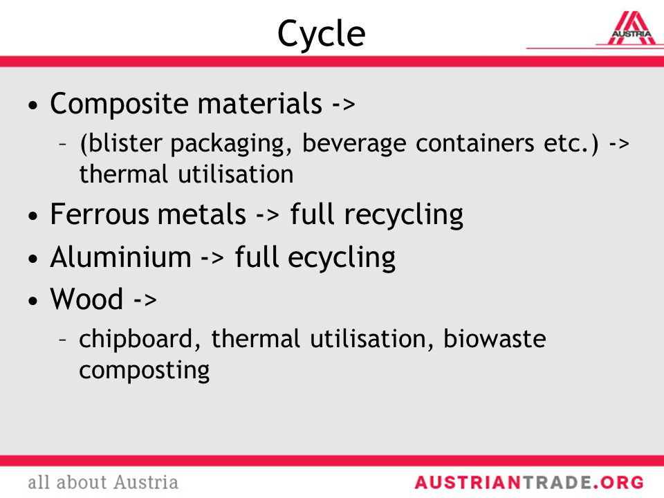 Cycle Composite materials -> –(blister packaging, beverage containers etc.) -> thermal utilisation Ferrous metals -> full recycling Aluminium -> full ecycling Wood -> –chipboard, thermal utilisation, biowaste composting