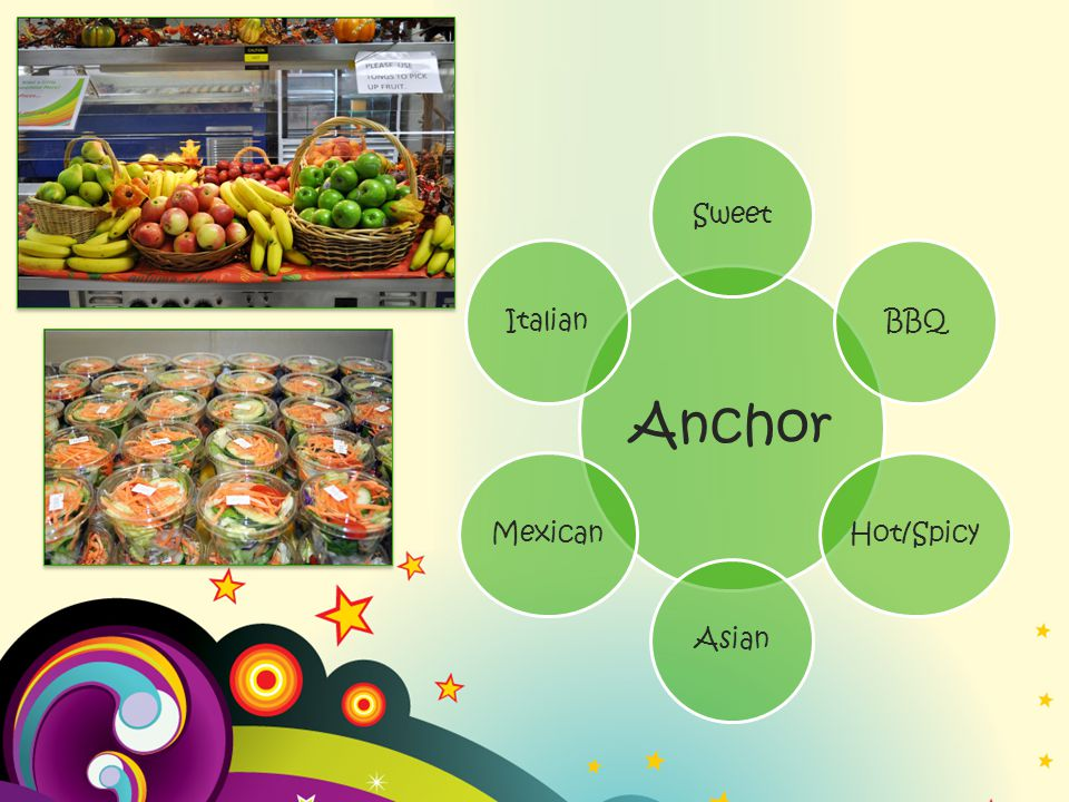 Anchor SweetBBQHot/SpicyAsianMexicanItalian