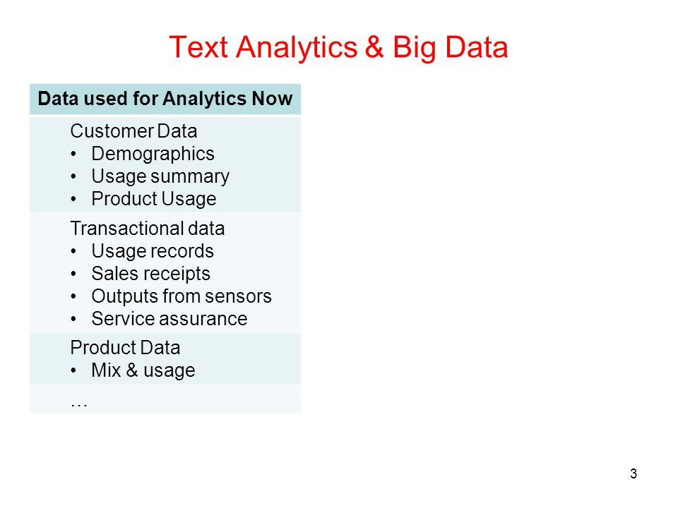 3 Text Analytics & Big Data Data used for Analytics NowOther Data Available Customer Data Demographics Usage summary Product Usage Traditional custome