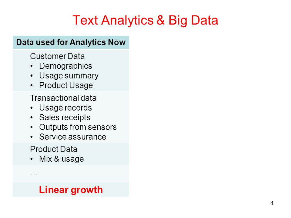 4 Text Analytics & Big Data Data used for Analytics NowOther Data Available Customer Data Demographics Usage summary Product Usage Traditional custome