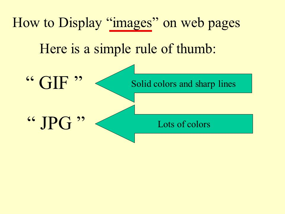 "How to Display ""images"" on web pages "" GIF "" "" JPG "" Here is a simple rule of thumb: Lots of colors Solid colors and sharp lines"